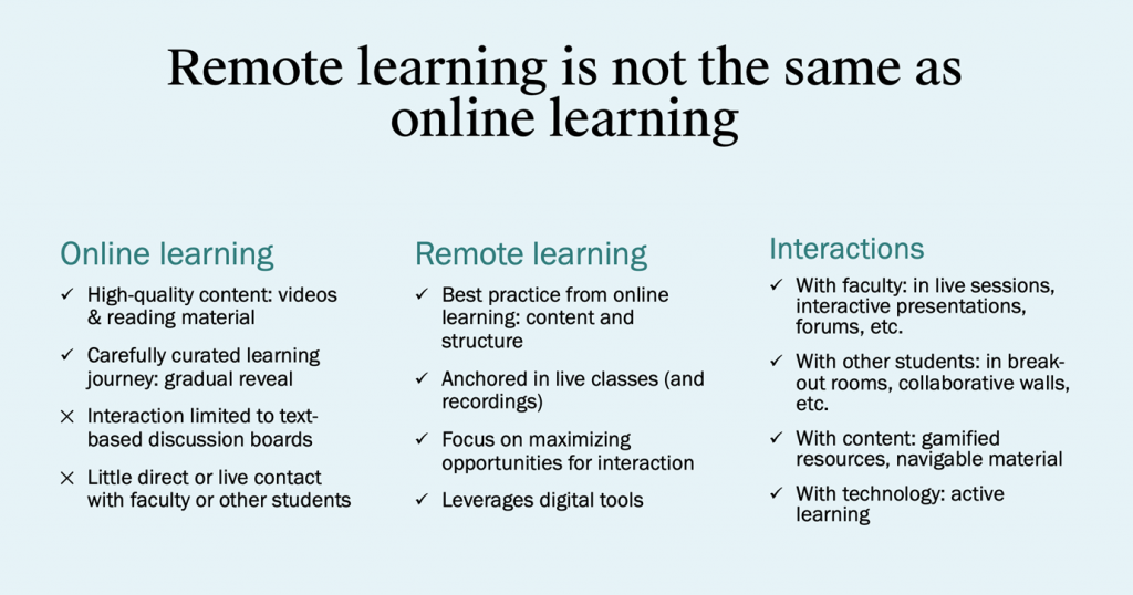 Online vs. remote learning – what's the difference?